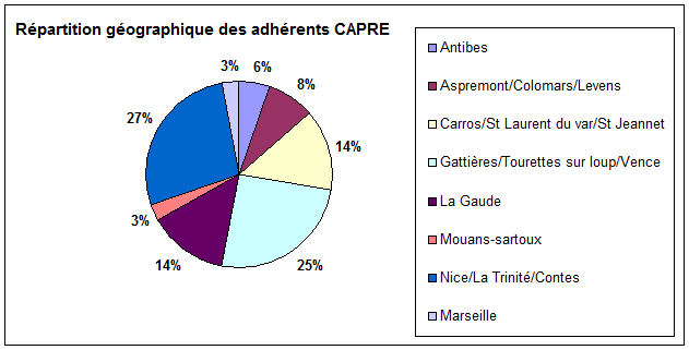 Repartition geographique des adherents capre